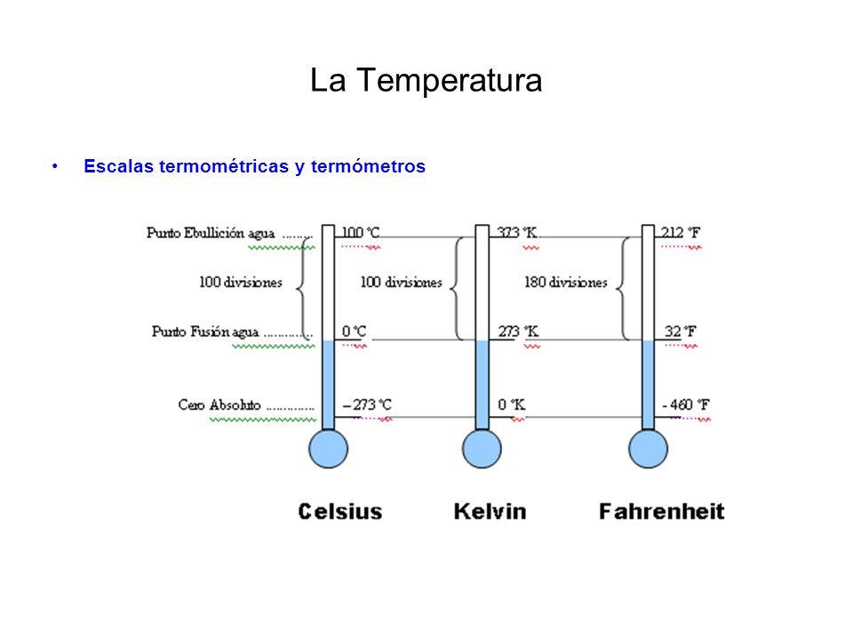 La Temperatura Ejemplo 1º : 92 º F ¿A cuántos grados Celsius corresponden.