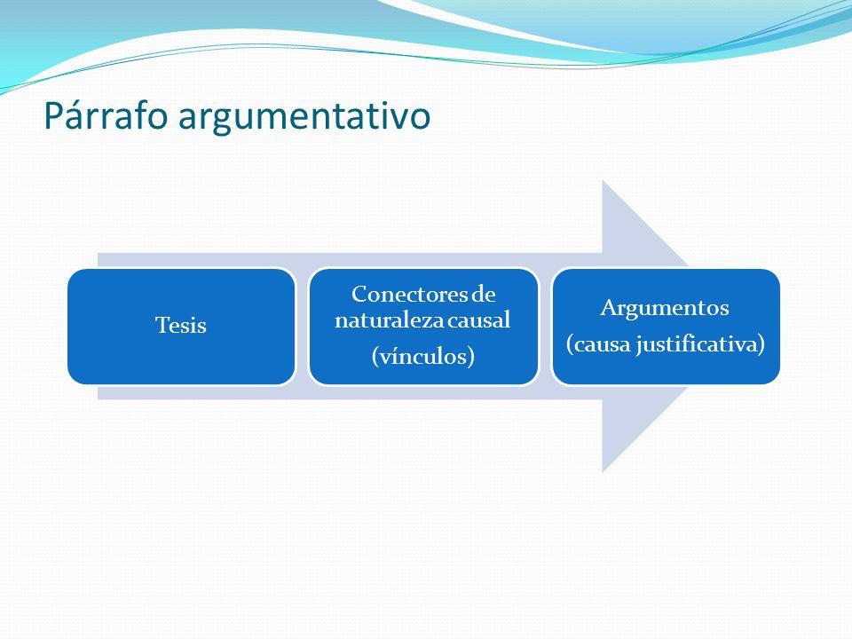 Párrafo argumentativo Tesis Conectores de naturaleza causal (vínculos) Argumentos (causa justificativa)