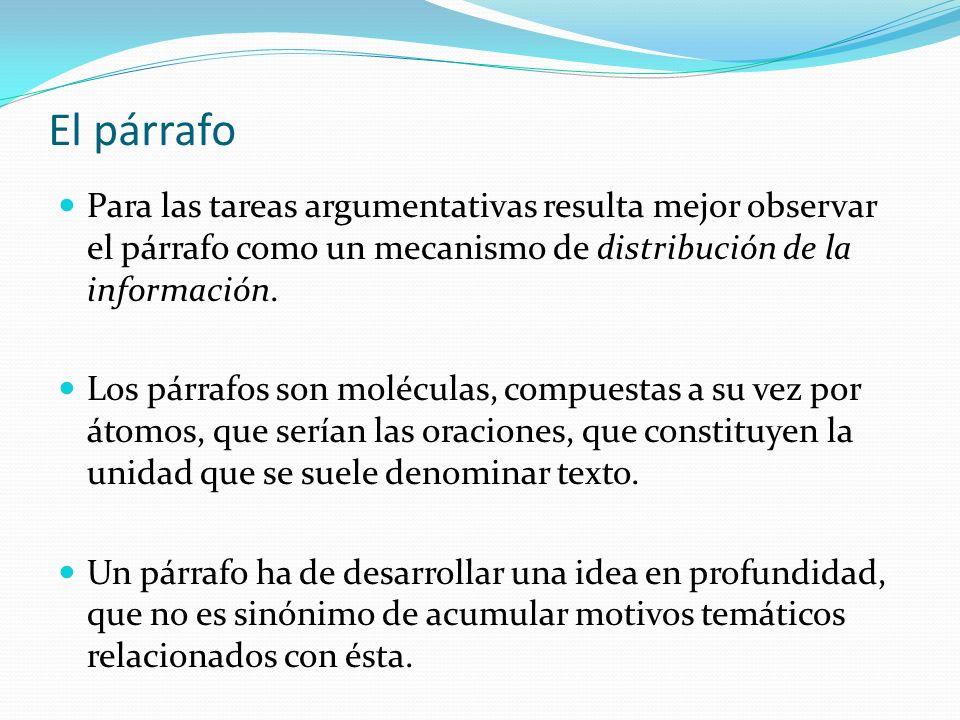 El párrafo Para las tareas argumentativas resulta mejor observar el párrafo como un mecanismo de distribución de la información. Los párrafos son molé