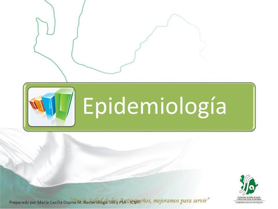 Epidemiología Preparado por María Cecilia Ospina M. Bacterióloga. SSS y PSA - ICMT.