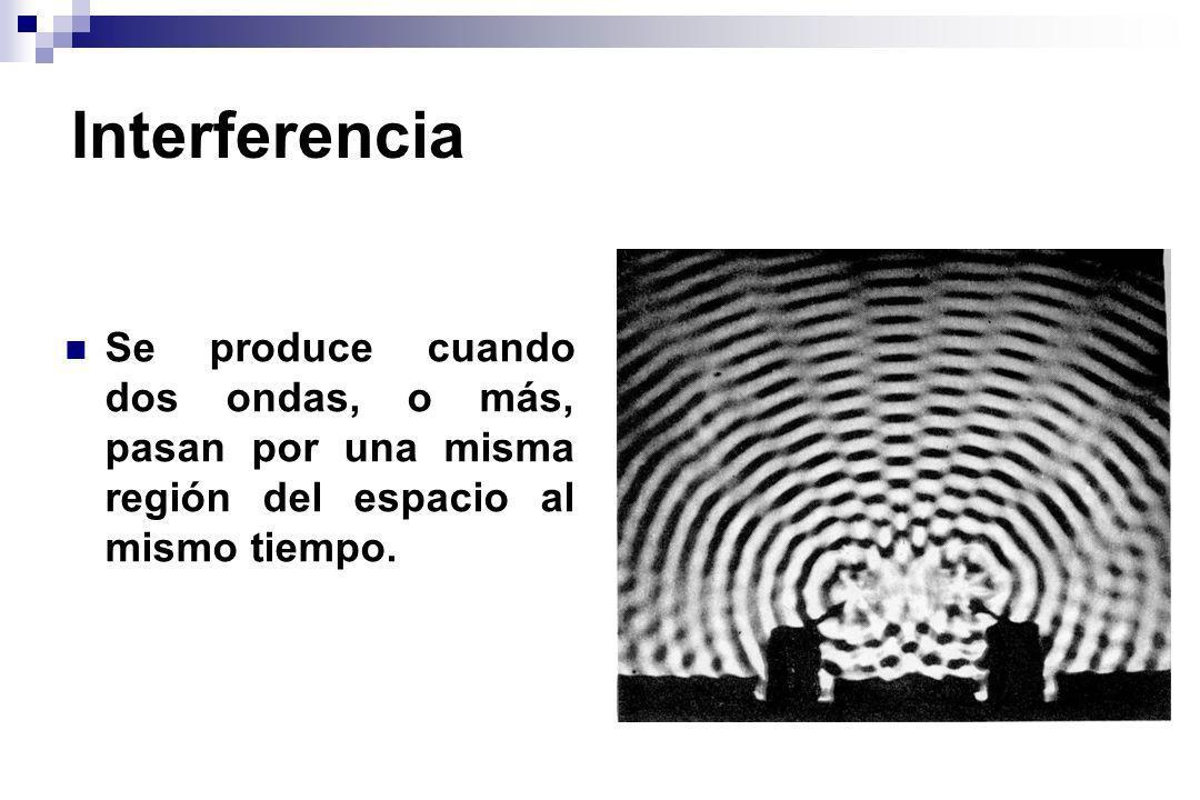 Interferencia Se produce cuando dos ondas, o más, pasan por una misma región del espacio al mismo tiempo.