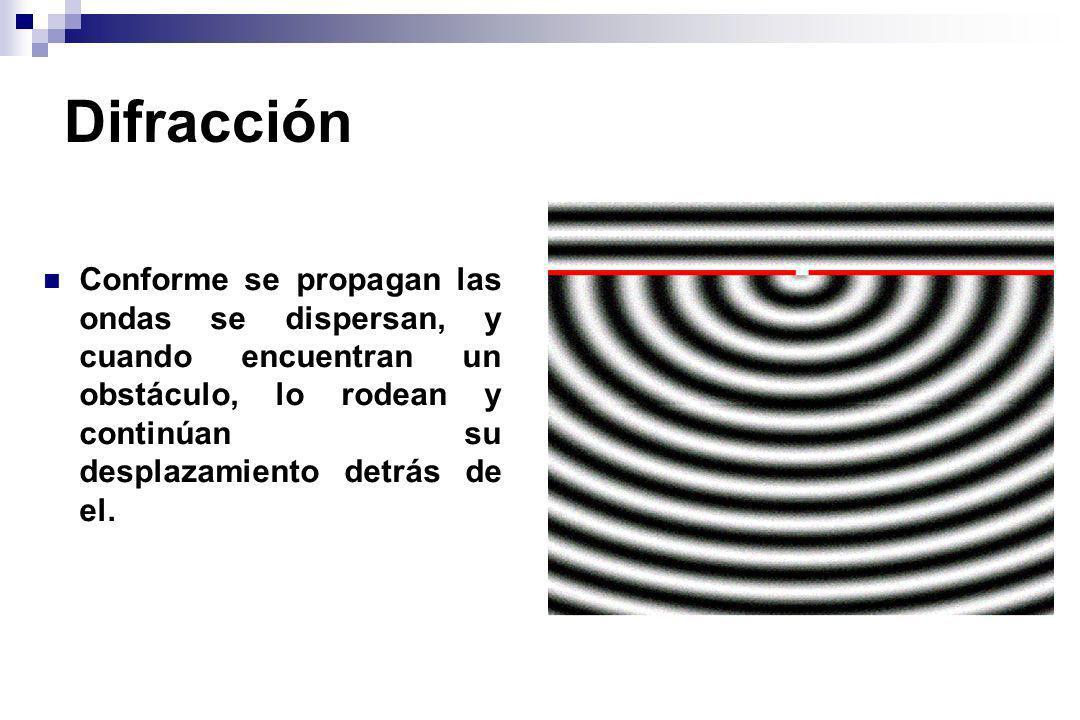 Difracción Conforme se propagan las ondas se dispersan, y cuando encuentran un obstáculo, lo rodean y continúan su desplazamiento detrás de el.