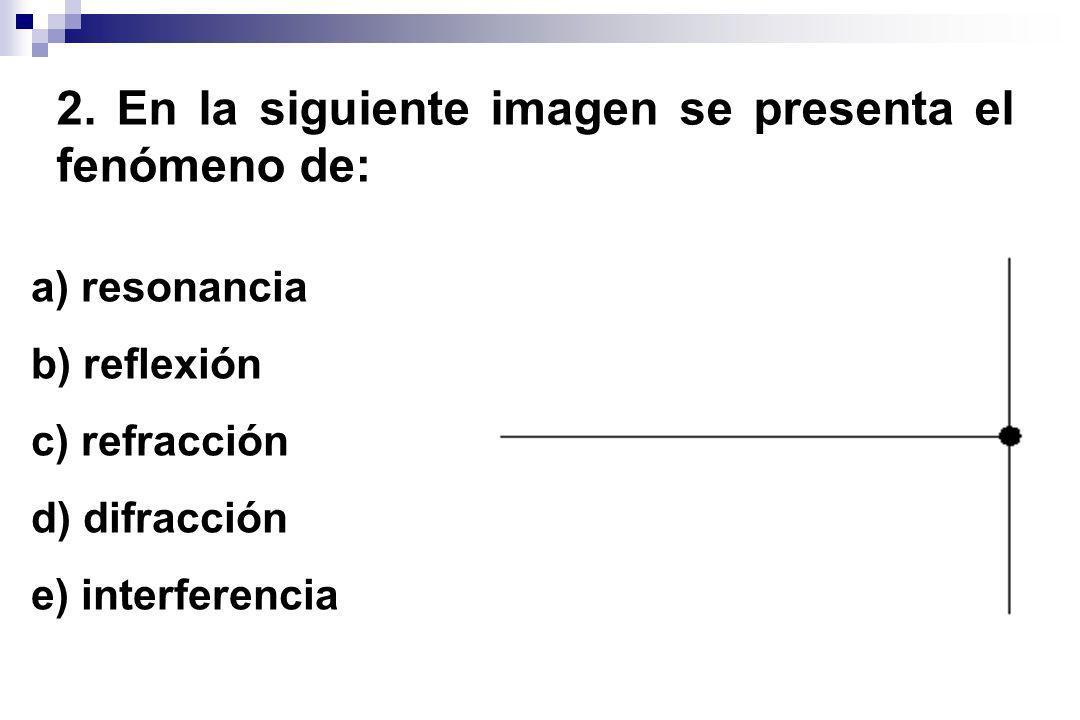 2. En la siguiente imagen se presenta el fenómeno de: a) resonancia b) reflexión c) refracción d) difracción e) interferencia