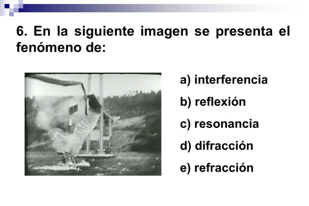 6. En la siguiente imagen se presenta el fenómeno de: a) interferencia b) reflexión c) resonancia d) difracción e) refracción