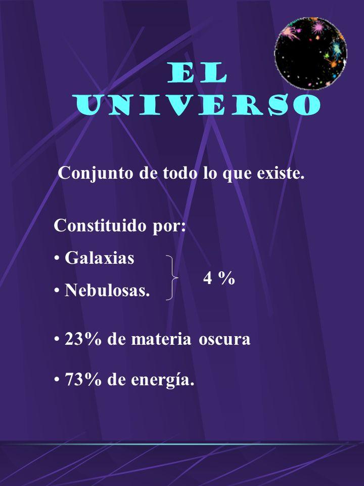 Nube de materia interestelar.Nebulosa Planetaria.