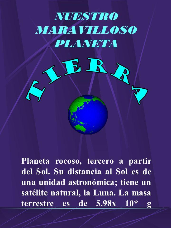 PLUTÓN Compuesto principalmente de hielos. Su masa es de 0.0025 veces la terrestre. Está a 39.4 unidades astronómicas del Sol y su período de rotación