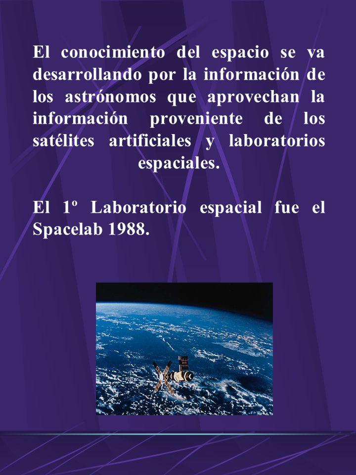 El hombre en el Espacio http://www.youtube.com/watc h?v=iMdOFLKBNwM