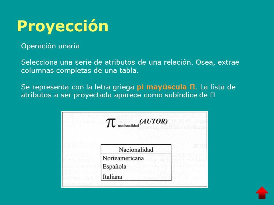 Proyección Operación unaria Selecciona una serie de atributos de una relación. Osea, extrae columnas completas de una tabla. Se representa con la letr