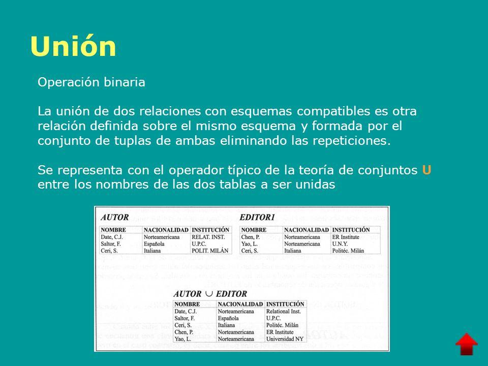 Unión Operación binaria La unión de dos relaciones con esquemas compatibles es otra relación definida sobre el mismo esquema y formada por el conjunto