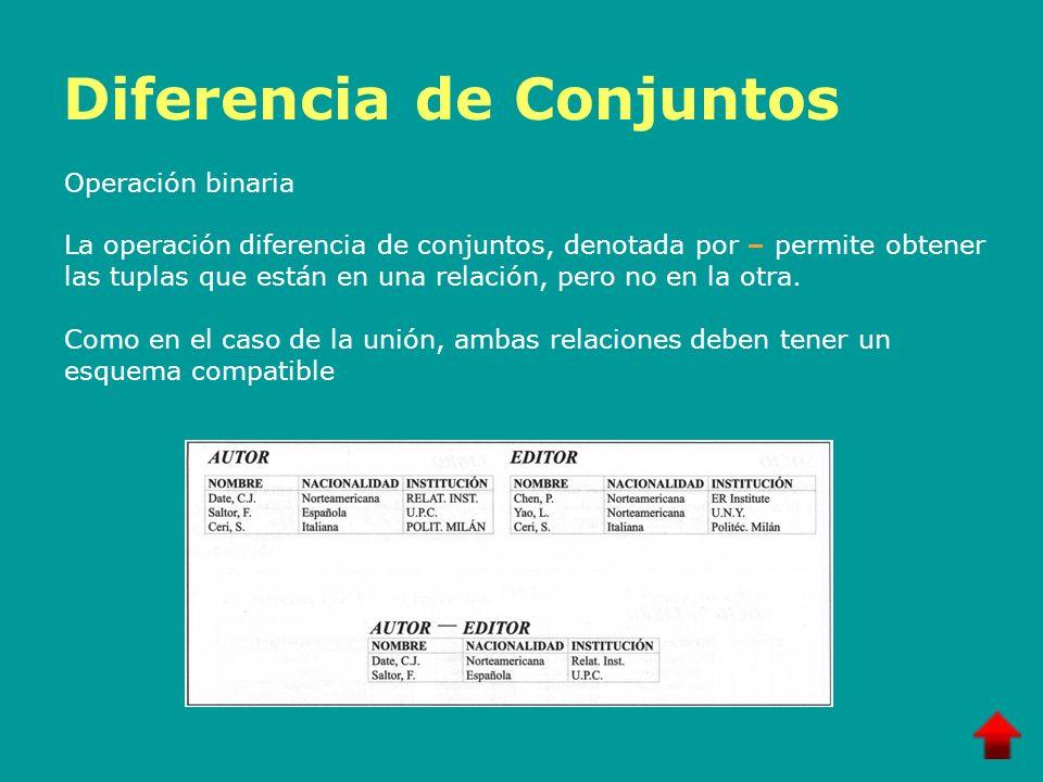 Diferencia de Conjuntos Operación binaria La operación diferencia de conjuntos, denotada por – permite obtener las tuplas que están en una relación, p