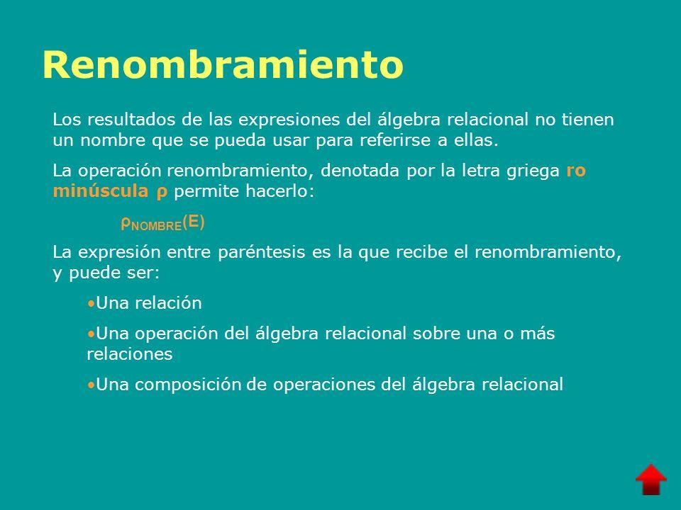 Renombramiento Los resultados de las expresiones del álgebra relacional no tienen un nombre que se pueda usar para referirse a ellas. La operación ren