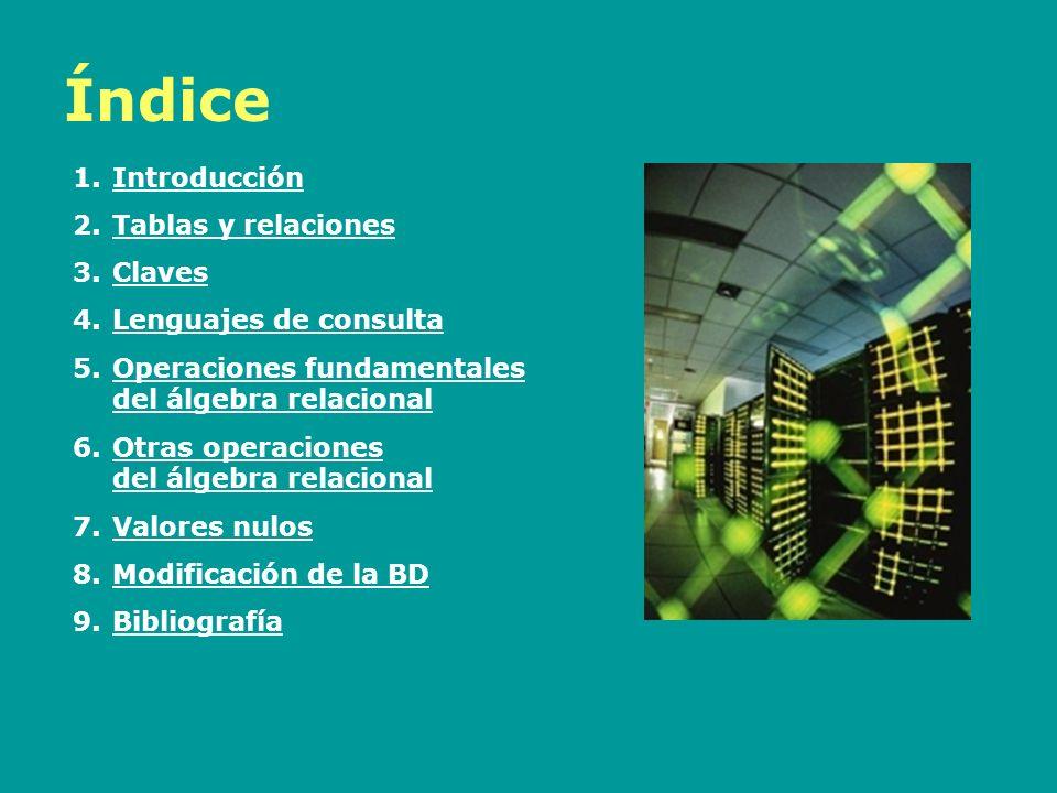 Proyección Operación unaria Selecciona una serie de atributos de una relación.