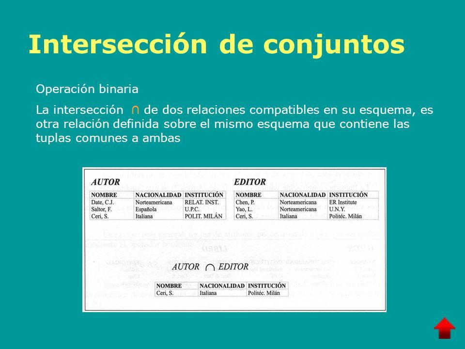 Intersección de conjuntos Operación binaria La intersección de dos relaciones compatibles en su esquema, es otra relación definida sobre el mismo esqu