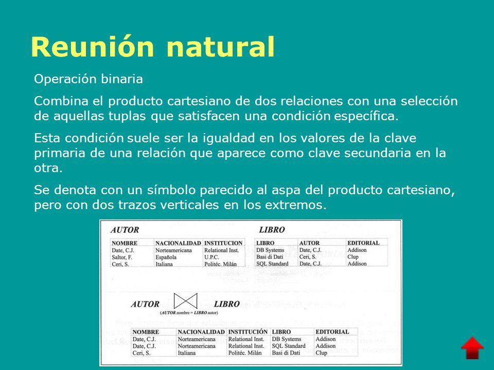 Reunión natural Operación binaria Combina el producto cartesiano de dos relaciones con una selección de aquellas tuplas que satisfacen una condición e