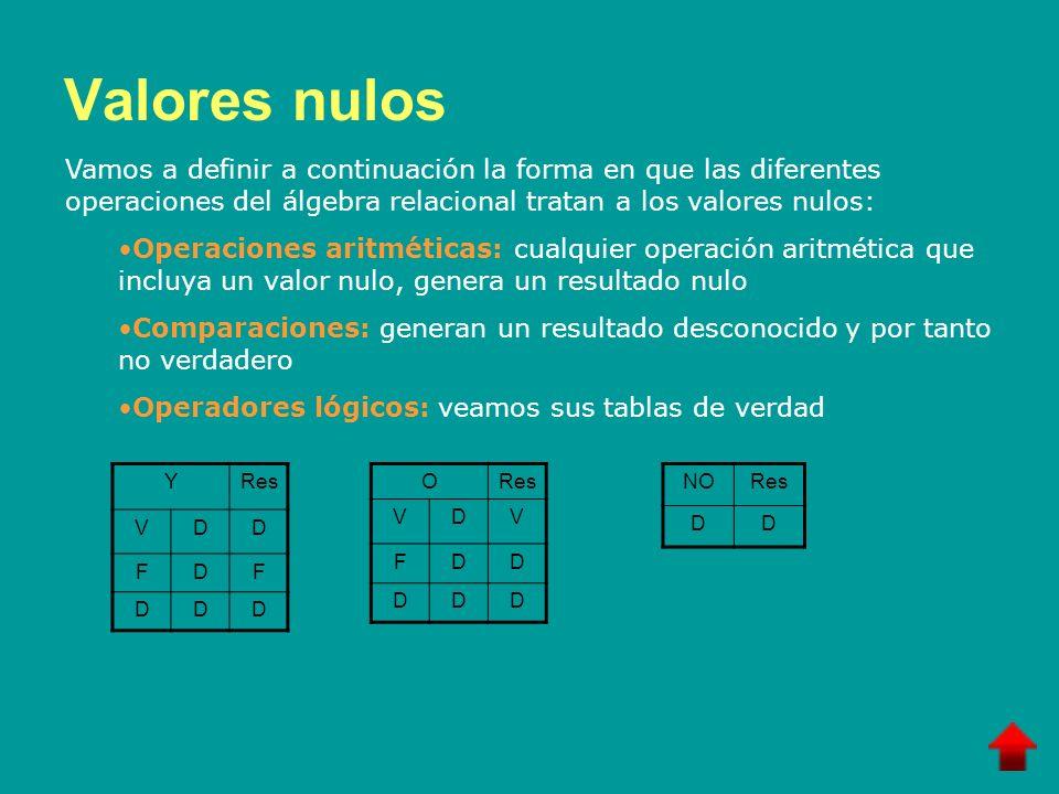 Valores nulos YRes VDD FDF DDD Vamos a definir a continuación la forma en que las diferentes operaciones del álgebra relacional tratan a los valores n