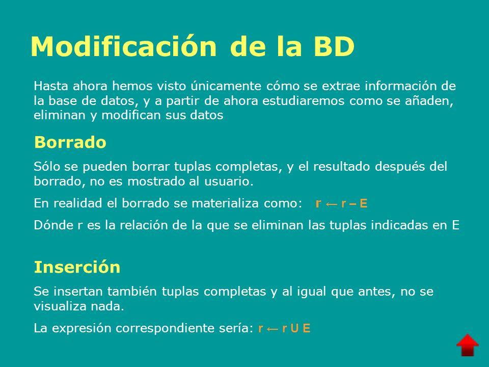 Modificación de la BD Hasta ahora hemos visto únicamente cómo se extrae información de la base de datos, y a partir de ahora estudiaremos como se añad