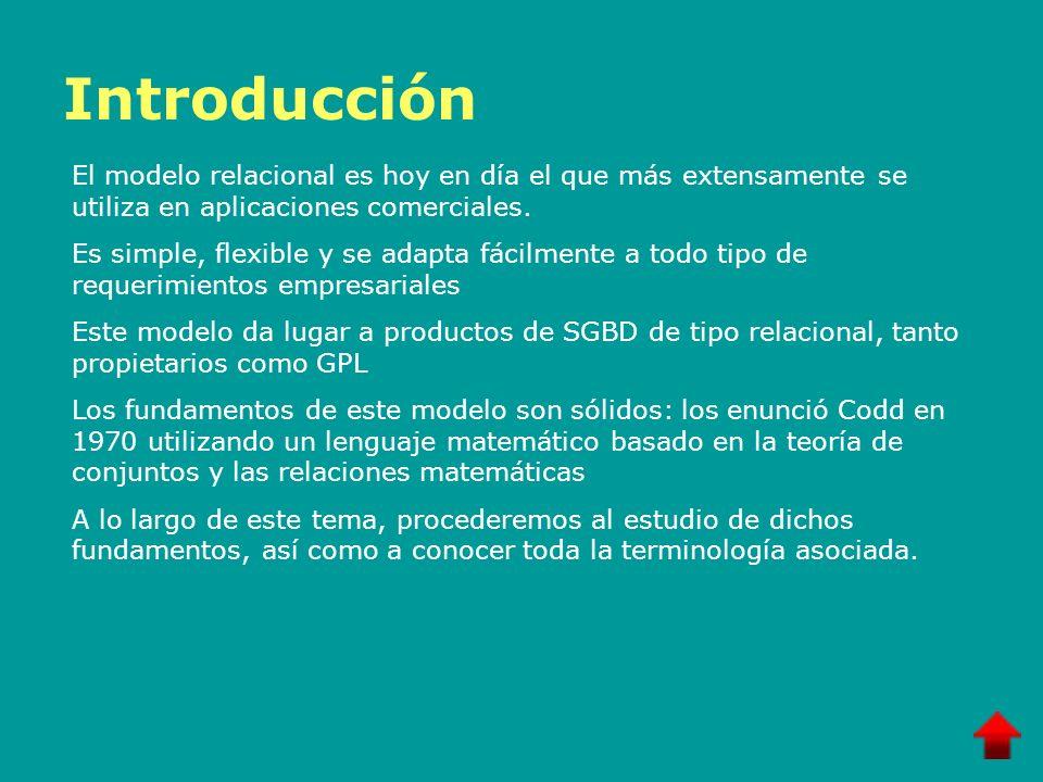 Introducción El modelo relacional es hoy en día el que más extensamente se utiliza en aplicaciones comerciales. Es simple, flexible y se adapta fácilm