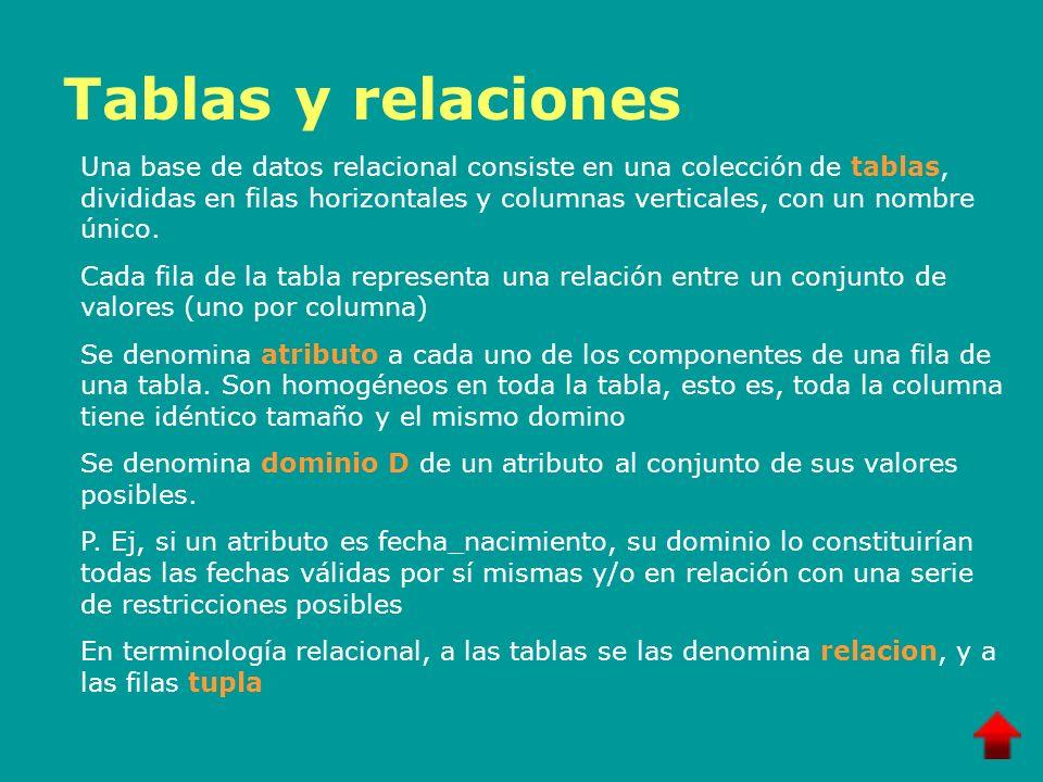 Tablas y relaciones Una base de datos relacional consiste en una colección de tablas, divididas en filas horizontales y columnas verticales, con un no
