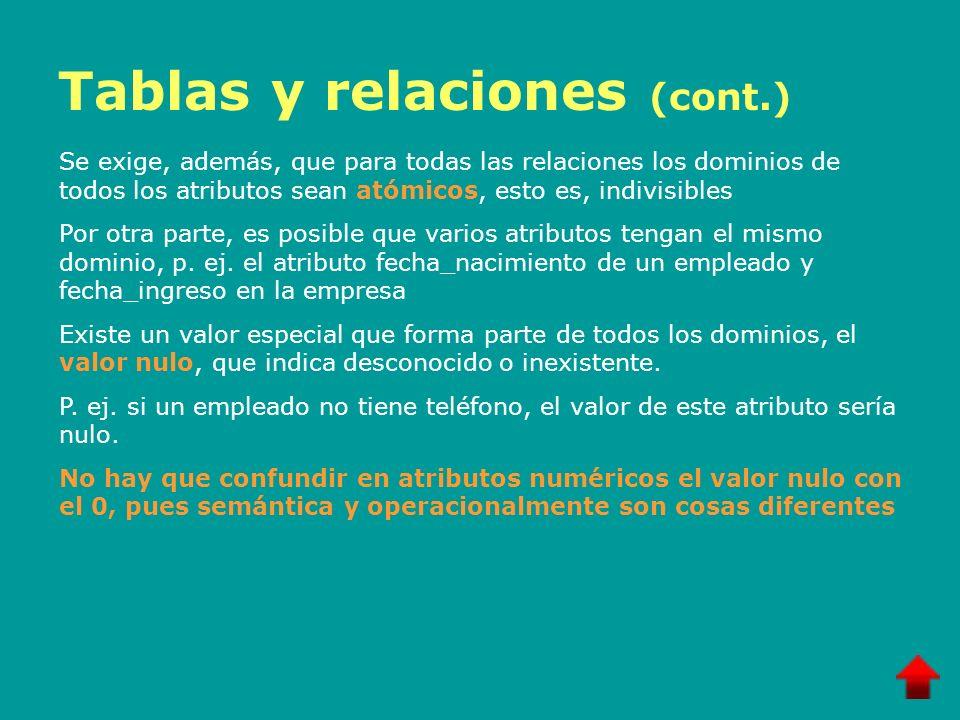 Tablas y relaciones (cont.) Se exige, además, que para todas las relaciones los dominios de todos los atributos sean atómicos, esto es, indivisibles P