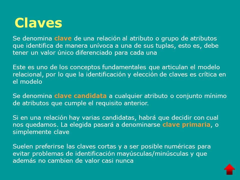 Claves Se denomina clave de una relación al atributo o grupo de atributos que identifica de manera unívoca a una de sus tuplas, esto es, debe tener un