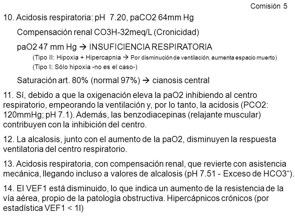 10. Acidosis respiratoria: pH 7.20, paCO2 64mm Hg Compensación renal CO3H-32meq/L (Cronicidad) paO2 47 mm Hg INSUFICIENCIA RESPIRATORIA (Tipo II: Hipo