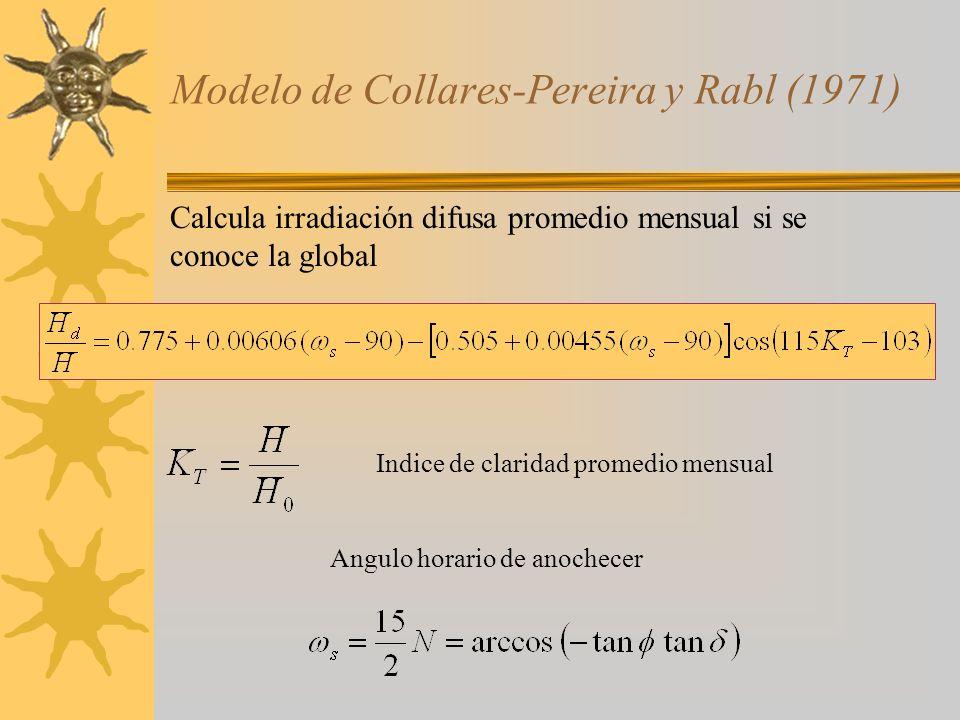 Modelo de Collares-Pereira y Rabl (1971) Calcula irradiación difusa promedio mensual si se conoce la global Indice de claridad promedio mensual Angulo