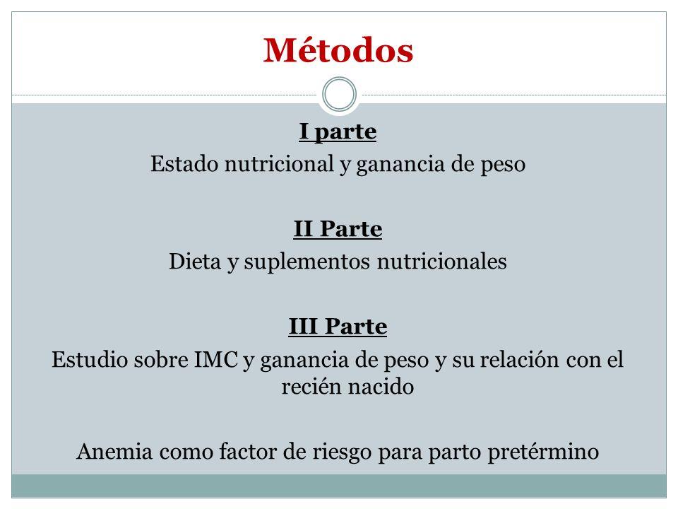 Métodos I parte Estado nutricional y ganancia de peso II Parte Dieta y suplementos nutricionales III Parte Estudio sobre IMC y ganancia de peso y su r