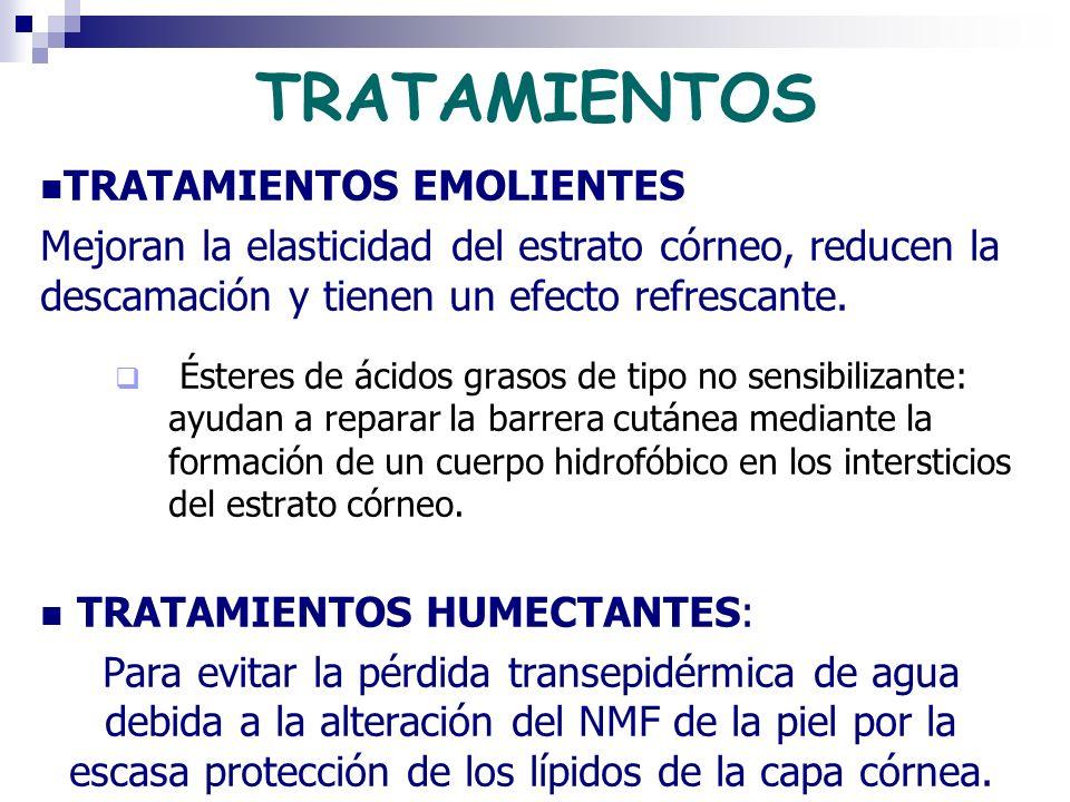 TRATAMIENTOS EMOLIENTES Mejoran la elasticidad del estrato córneo, reducen la descamación y tienen un efecto refrescante. Ésteres de ácidos grasos de