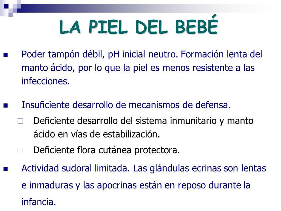 LA PIEL DEL BEBÉ Poder tampón débil, pH inicial neutro. Formación lenta del manto ácido, por lo que la piel es menos resistente a las infecciones. Ins