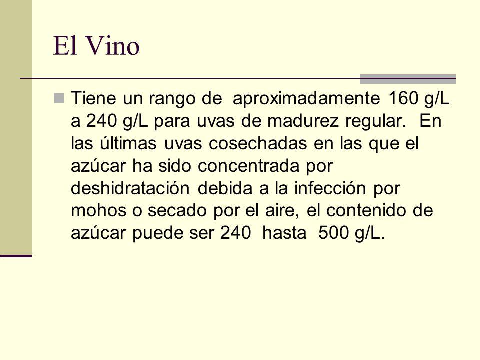 El Vino Tiene un rango de aproximadamente 160 g/L a 240 g/L para uvas de madurez regular. En las últimas uvas cosechadas en las que el azúcar ha sido