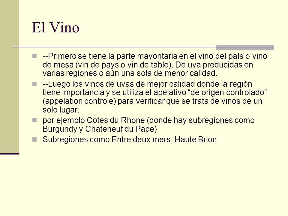 El Vino --Primero se tiene la parte mayoritaria en el vino del país o vino de mesa (vin de pays o vin de table). De uva producidas en varias regiones