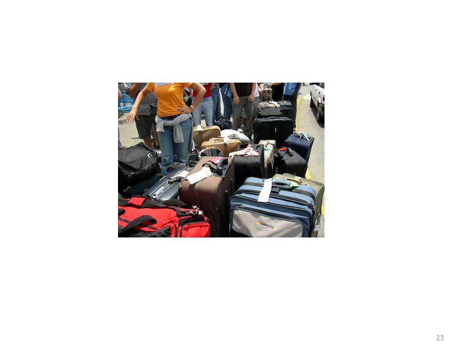 equipaje OrigenDe equipar). EjemploCasi no llevo nada de equipaje solamente 2 zapatos y un vestido Uso cosas que se llevan en los viajes Abreviación N
