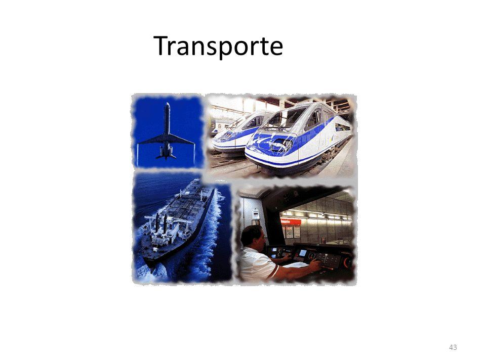 Transporte Origen EjemploEs el medio por el que viajas, coche, avión, barco. UsoSi quieres ir de un lugar a otro debes de tener un tranporte y más aun