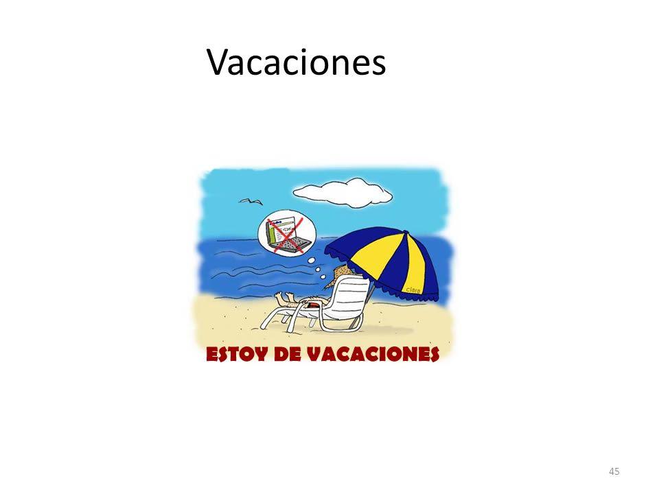 vacaciones Origen EjemploCuando tienes el tiempo libre de tu trabajo o estudios. UsoPara descansar o irte a conocer nuevos paises y culturas. Abreviac