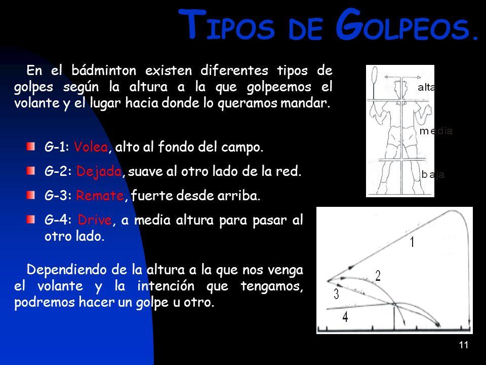 11 T IPOS DE G OLPEOS. En el bádminton existen diferentes tipos de golpes según la altura a la que golpeemos el volante y el lugar hacia donde lo quer