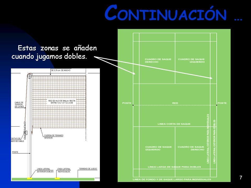 7 C ONTINUACIÓN … Estas zonas se añaden cuando jugamos dobles.