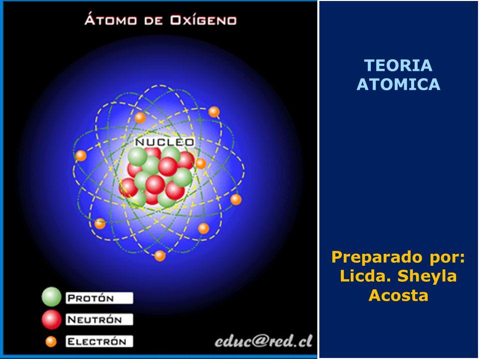 ESTRUCTURA DEL ATOMO Cada elemento químico está constituido por átomos.