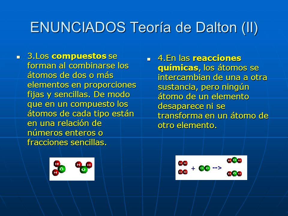 ENUNCIADOS Teoría de Dalton (I) 1. La materia está formada por minúsculas partículas indivisibles llamadas ÁTOMOS. 1. La materia está formada por minú