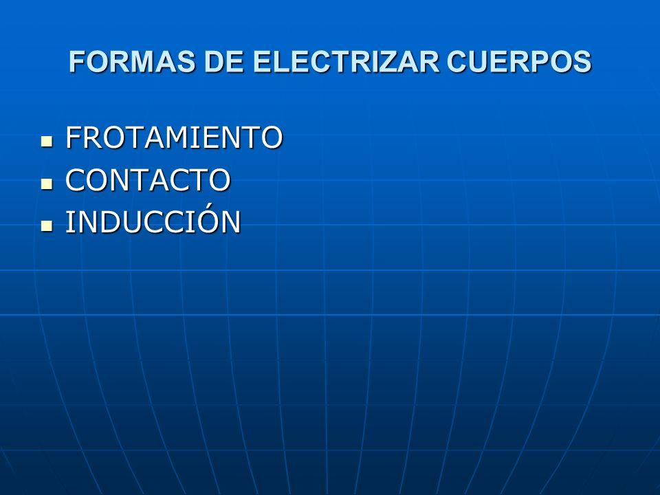 CONDUCTORES Y AISLANTES ELÉCTRICOS CONDUCTORES Las cargas eléctricas pueden desplazarse a través de ellas. Las cargas eléctricas pueden desplazarse a