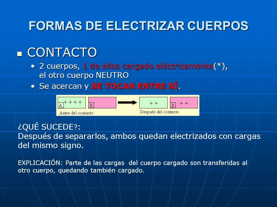 FORMAS DE ELECTRIZAR CUERPOS INDUCCIÓN INDUCCIÓN 2 cuerpos, 1 de ellos cargado eléctricamente(*), el otro cuerpo neutro2 cuerpos, 1 de ellos cargado e