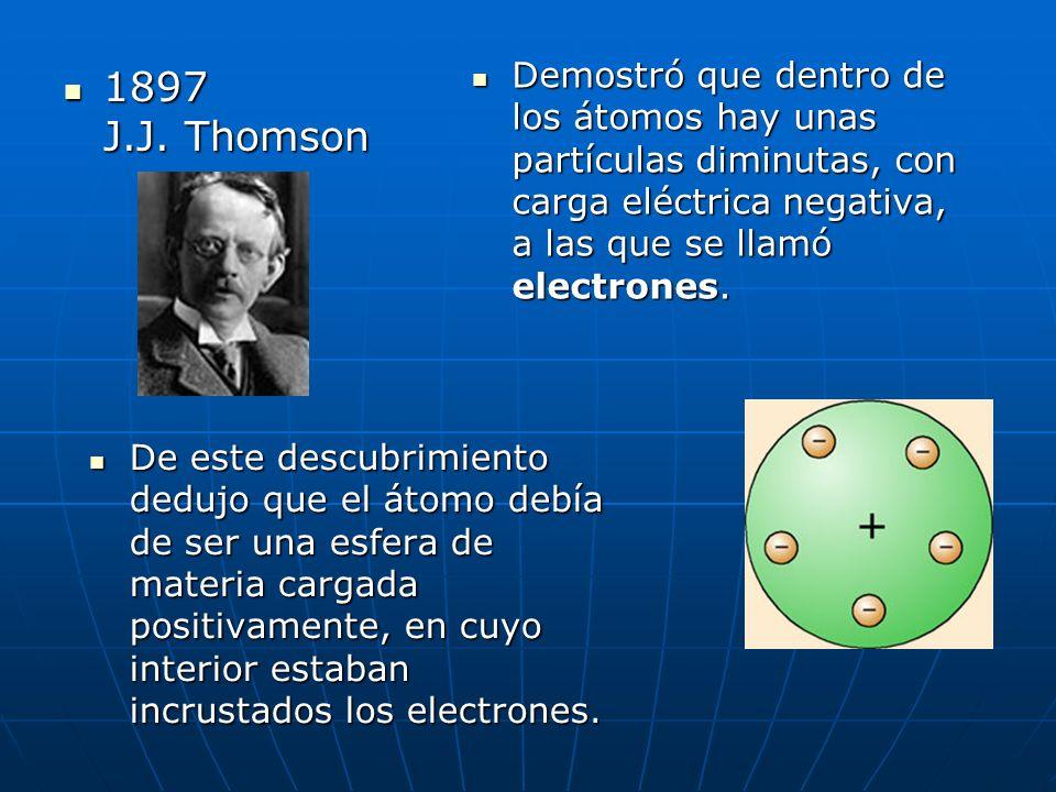 DESCUBRIMIENTO DEL PROTÓN Como la materia solo muestra sus propiedades eléctricas en determinadas condiciones (por ejemplo después de ser frotada), de