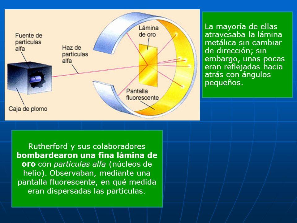FENÓMENOS ELECTRICOS Algunos fenómenos de electrización pusieron de manifiesto la naturaleza eléctrica de la materia. Algunos fenómenos de electrizaci
