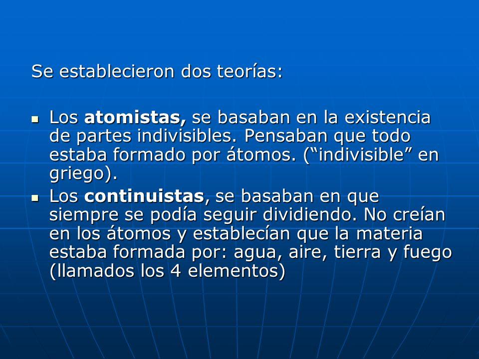 Se establecieron dos teorías: Los atomistas, se basaban en la existencia de partes indivisibles.