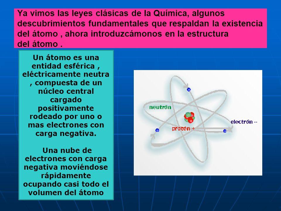 Uno de los espectros atómicos más sencillos, y que más importancia tuvo desde un punto de vista teórico, es el del hidrógeno. Cuando los átomos de gas
