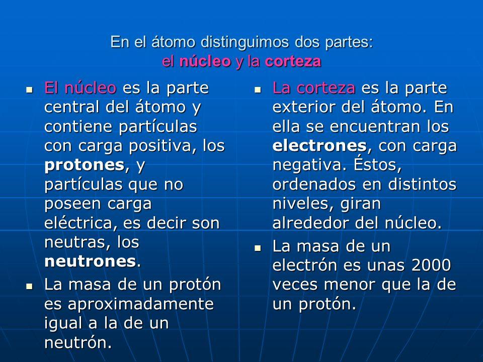 Los átomos grandes albergan a varias órbitas o capas de electrones. Los átomos grandes albergan a varias órbitas o capas de electrones. el orbital más