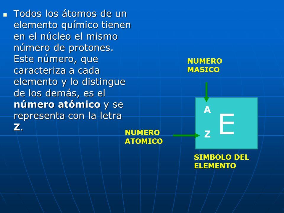 En el átomo distinguimos dos partes: el núcleo y la corteza El núcleo es la parte central del átomo y contiene partículas con carga positiva, los prot