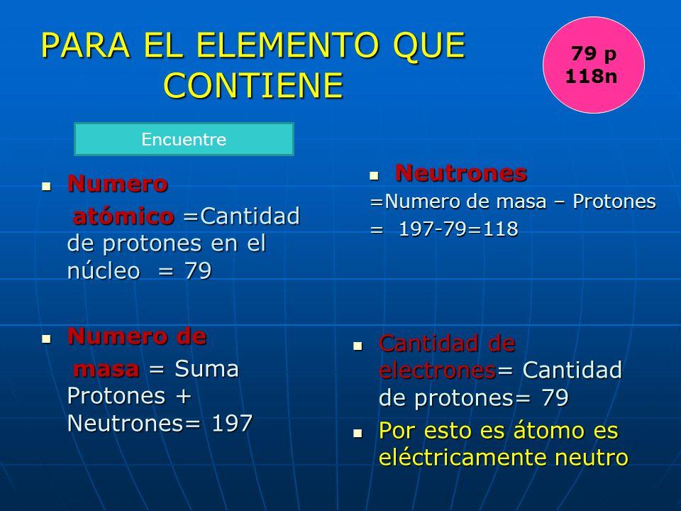 NUMERO ATOMICO NUMERO MASICO La suma del número de protones + neutrones Número que es igual al número total de protones en el núcleo del átomo. Es car