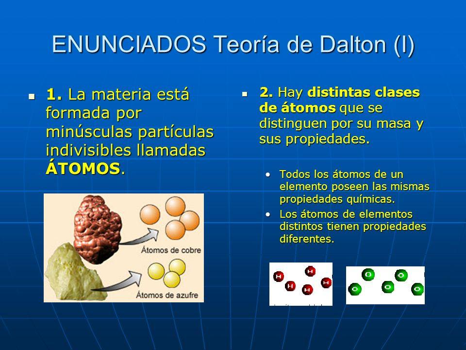 ENUNCIADOS Teoría de Dalton (I) 1.