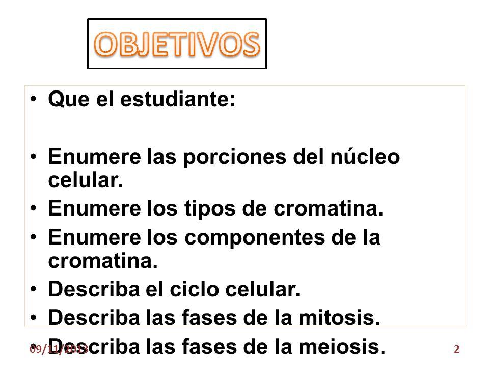 Que el estudiante: Enumere las porciones del núcleo celular. Enumere los tipos de cromatina. Enumere los componentes de la cromatina. Describa el cicl