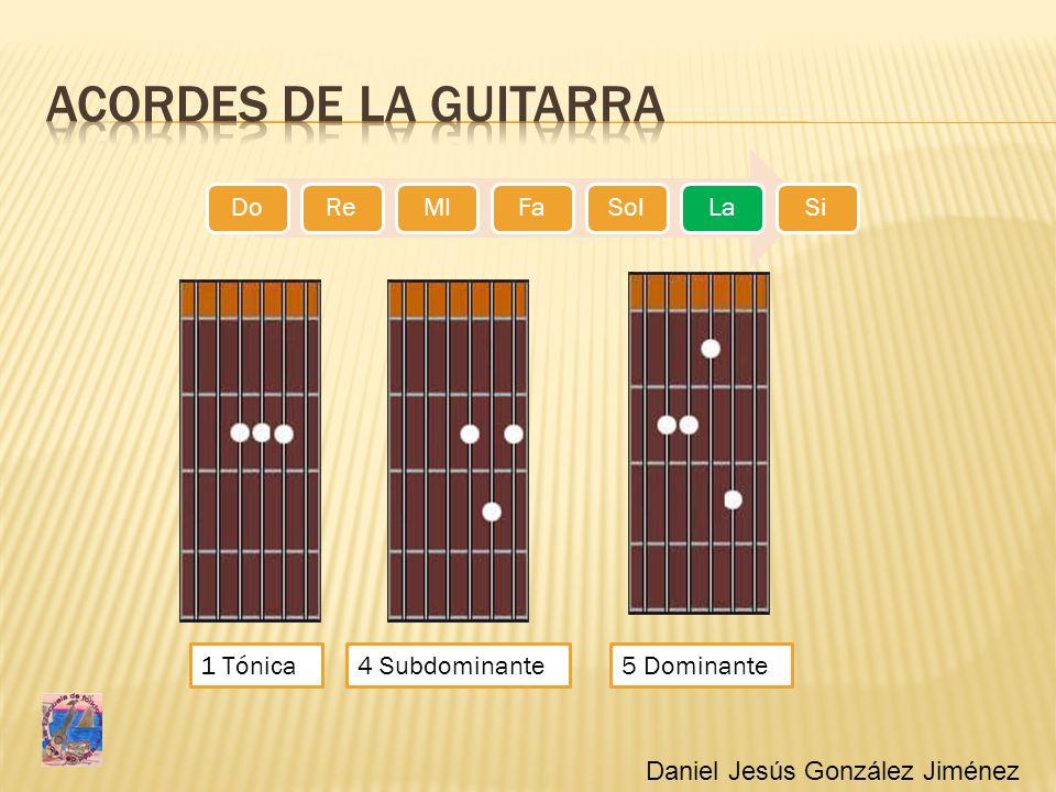 5 Dominante1 Tónica4 Subdominante DoReMIFaSolLaSi Daniel Jesús González Jiménez